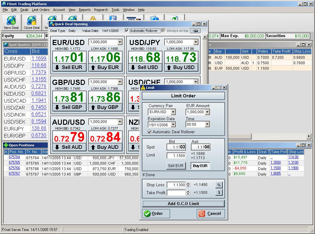 Iforex trading