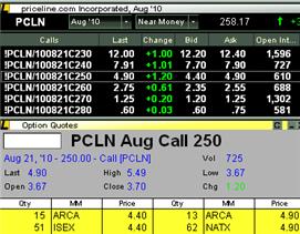 Cfd trading signals uk