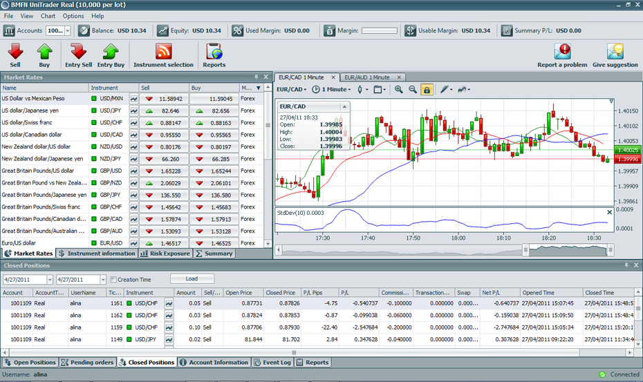 iaft forex forum is the best place for communication of the rh tradersunion com